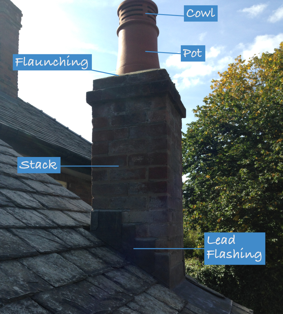 chimney stack diagram